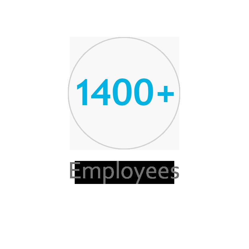 Nisum 1400 Employees