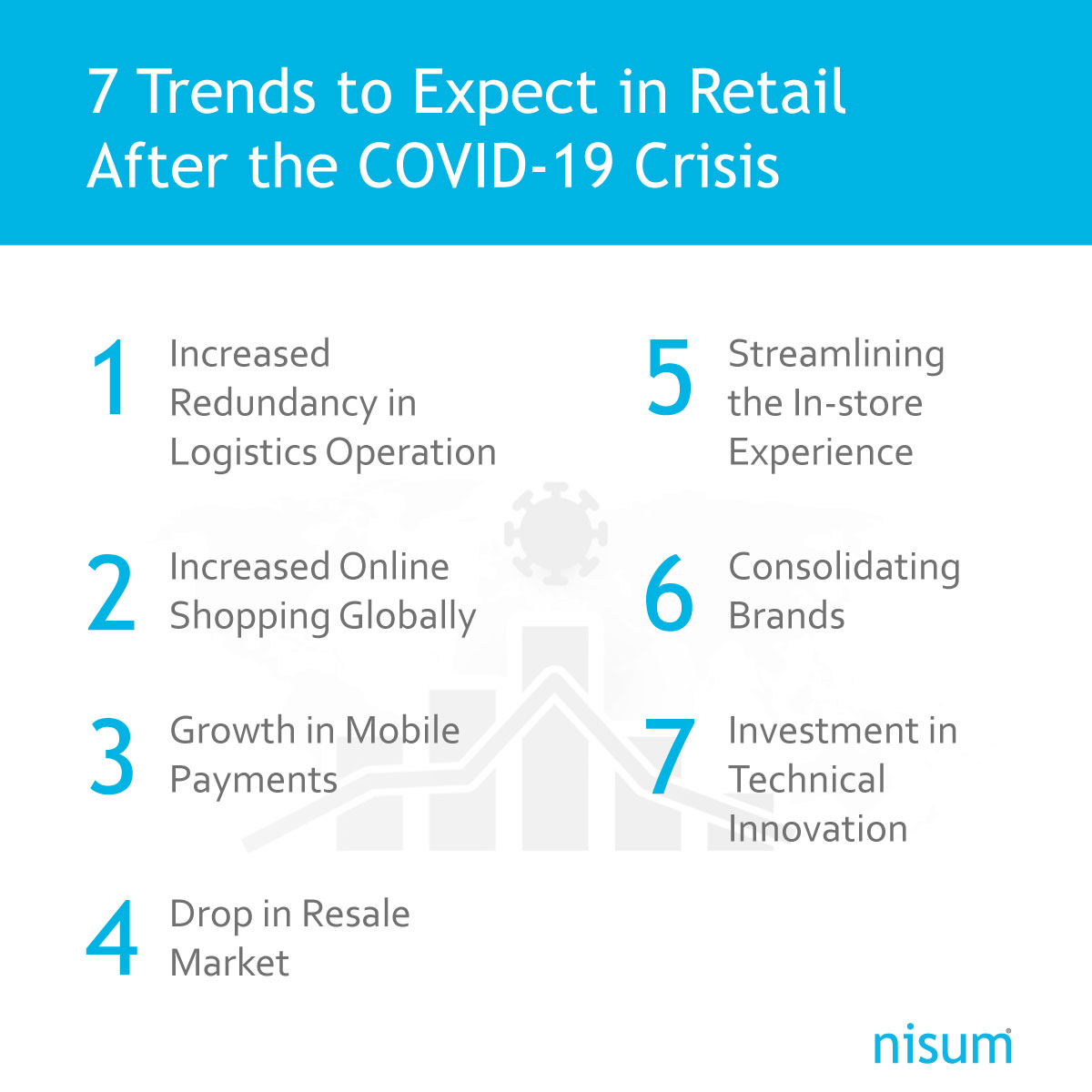 7-trends-to-expect-in-retail-after-the-covid-19-crisis-infographic-banner-2