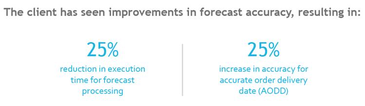 Client_Value-AI-Driven_Forecasting_Framework-1