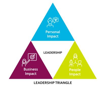 3 Powerful traits of Leadership Transformation-pptx (1)