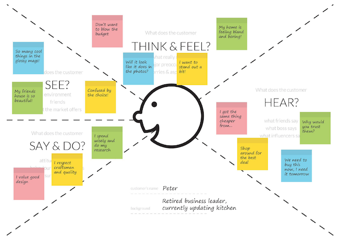 White Paper- Integrating Design Thinking Principles into Agile 2