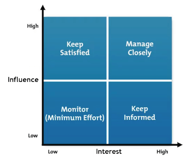 White Paper- Integrating Design Thinking Principles into Agile 3