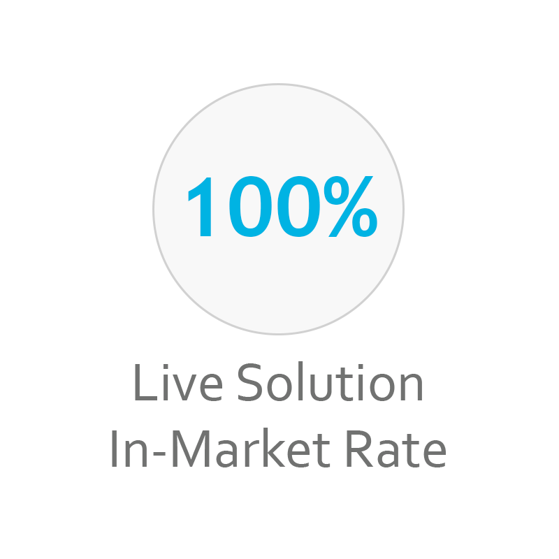 100-live-solution-in-market-rate-proof-point