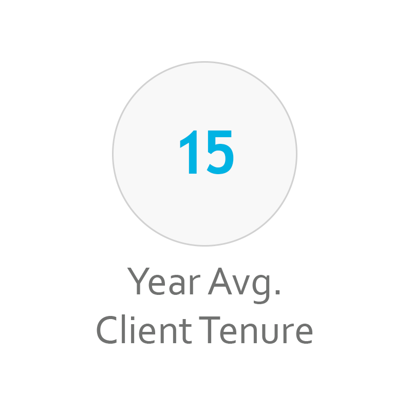 15-year-avg-client-tenure-proof-point