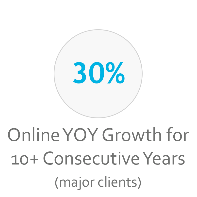 30-online-yoy-growth-proof-point