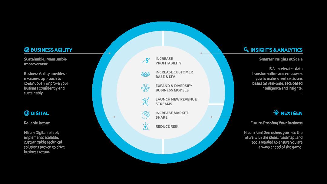 areas-of-service-BU-circle