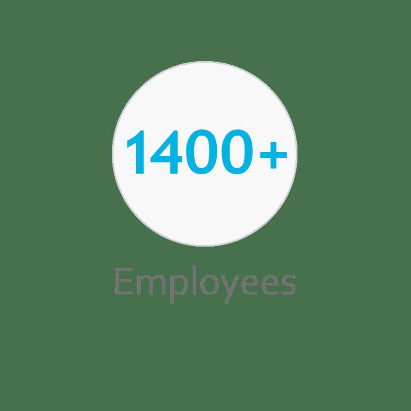 Nisum 1400+ Employees