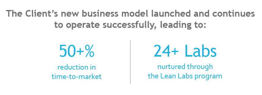 Lean_Labs_and_Agile_Pods-Client_Value