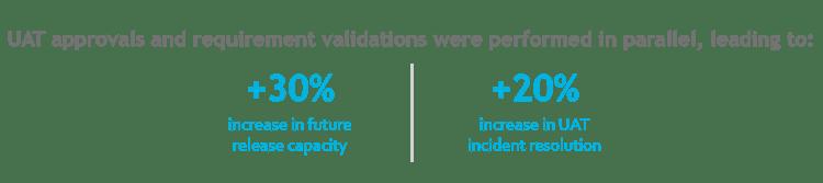 UAT-release-validation-workflow-client-value