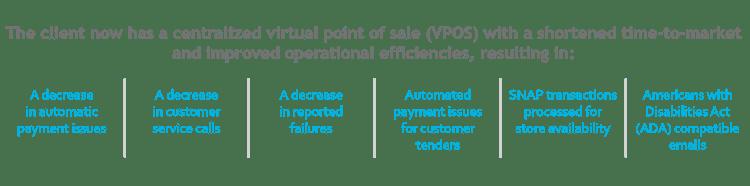 centralization-client-value