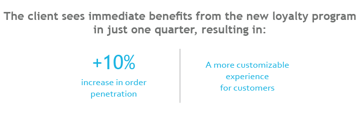 optimized-loyalty-program-clientvalue