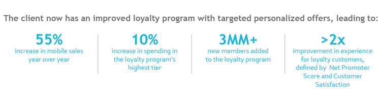 personalized-offers-and-improved-loyalty-program-client-value